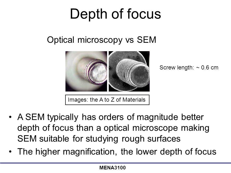 Depth of focus Optical microscopy vs SEM