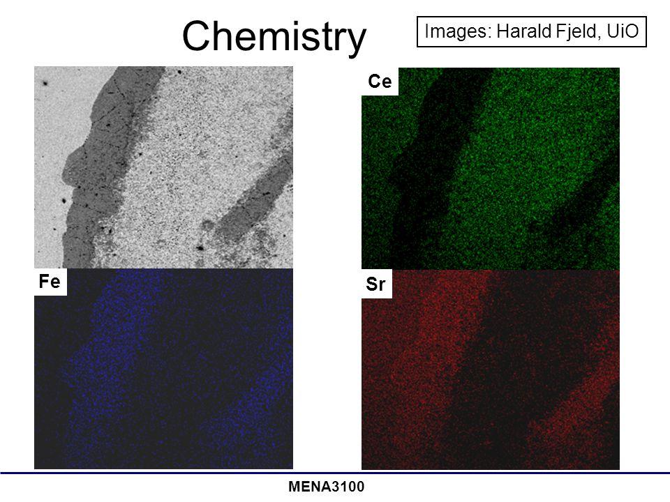 Chemistry Images: Harald Fjeld, UiO Ce Fe Sr MENA3100