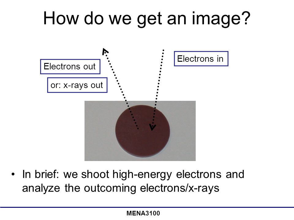 How do we get an image Electrons in. Electrons out. or: x-rays out.