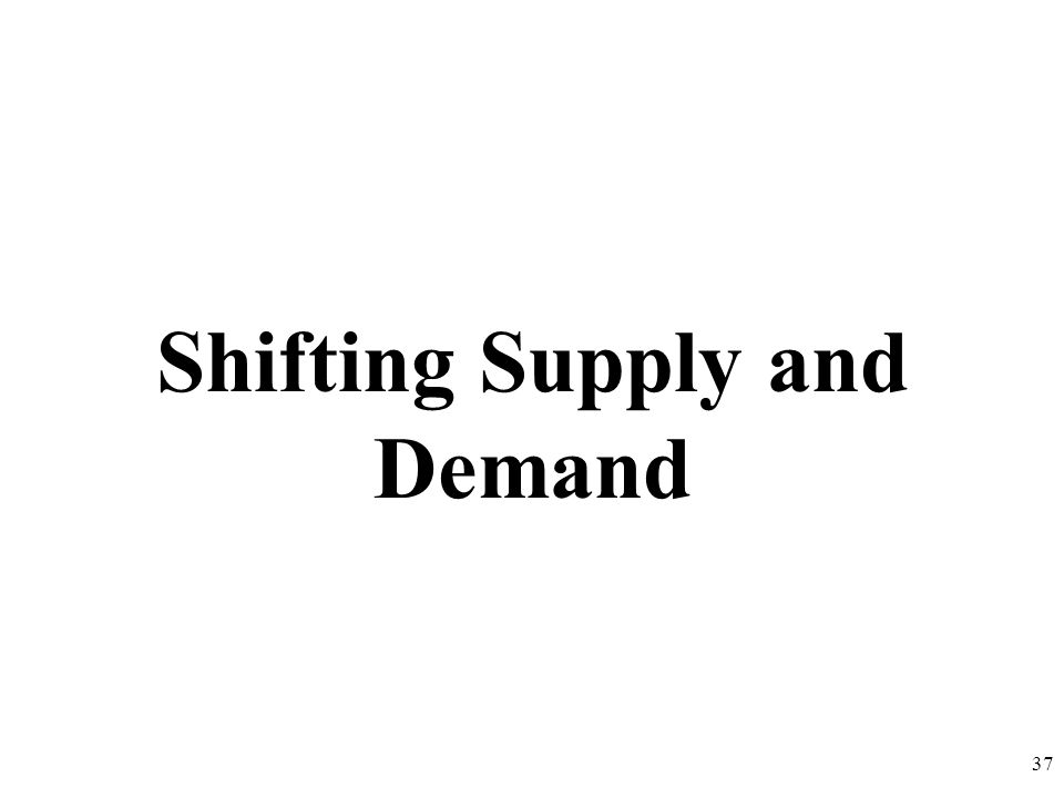 Shifting Supply and Demand
