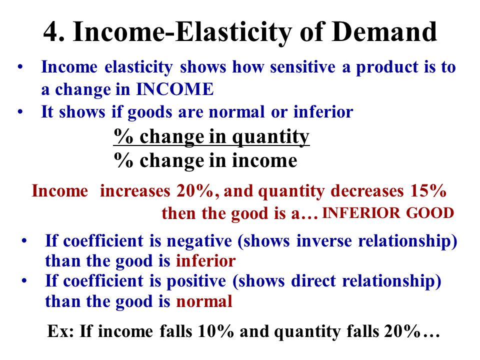 4. Income-Elasticity of Demand