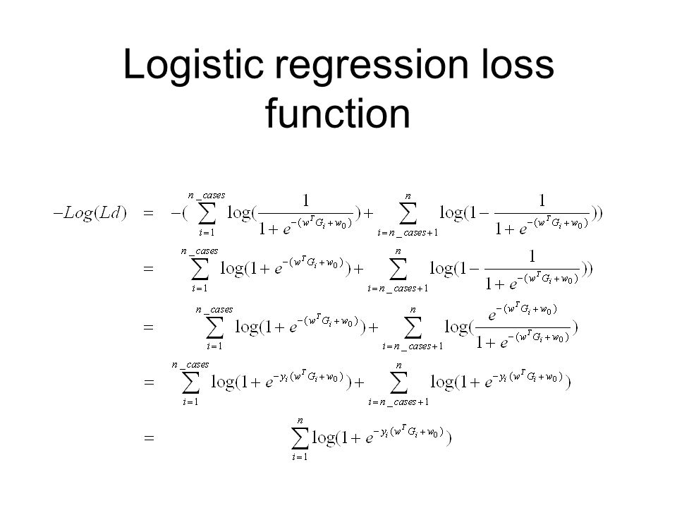Logistic regression loss function