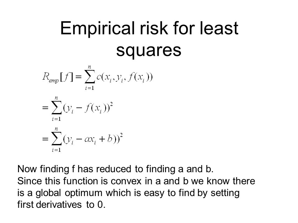 Empirical risk for least squares