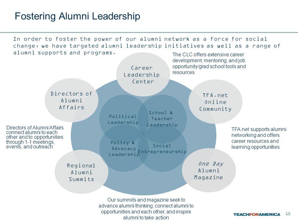 Fostering Alumni Leadership