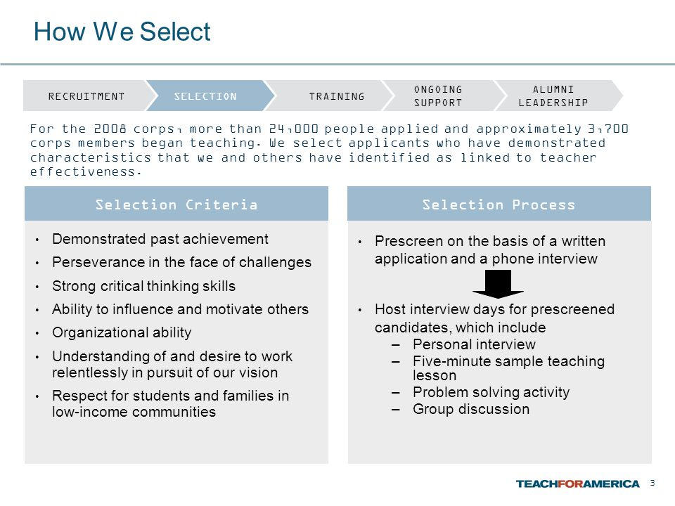 How We Select Selection Criteria Selection Process
