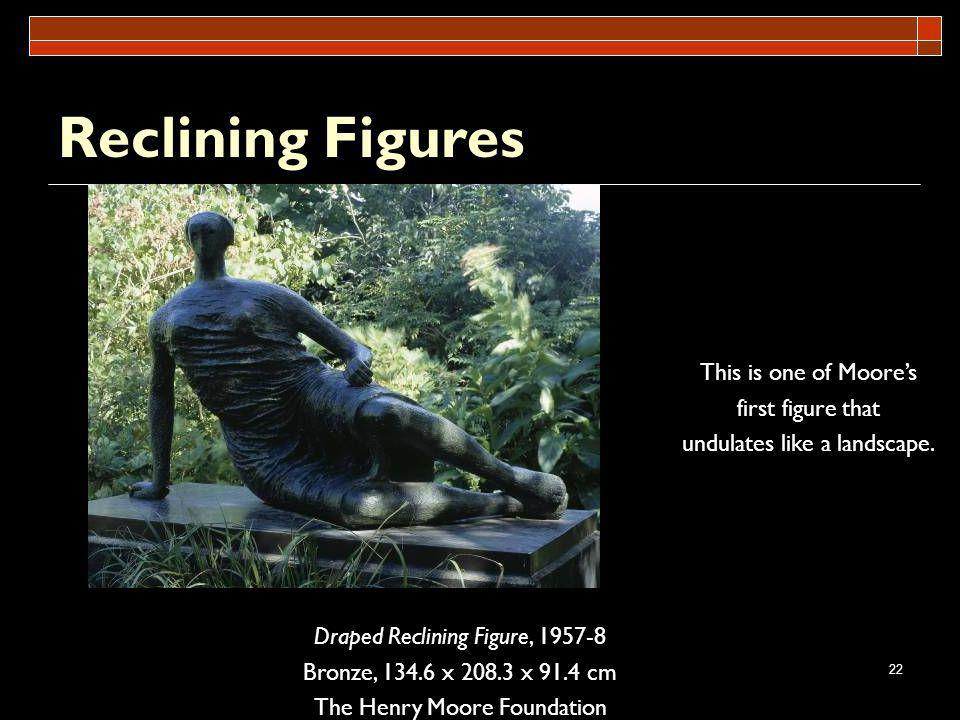 Reclining Figures This is one of Moore's first figure that