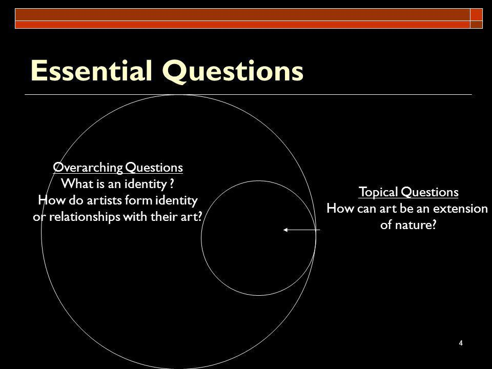 Essential Questions Overarching Questions What is an identity