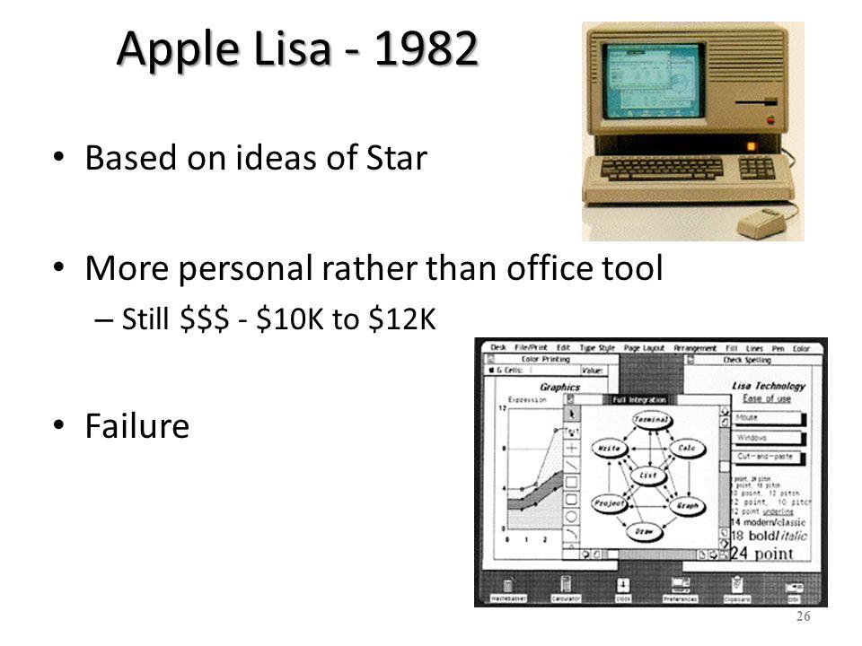 Apple Lisa - 1982 Based on ideas of Star