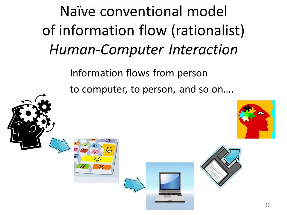 Naïve conventional model of information flow (rationalist) Human-Computer Interaction