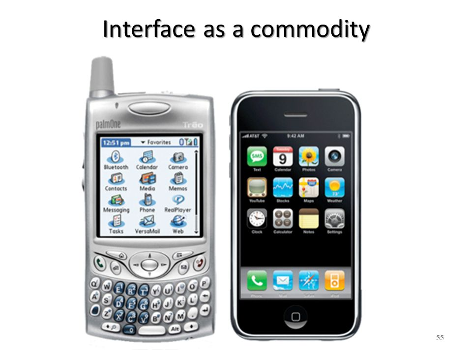 Interface as a commodity