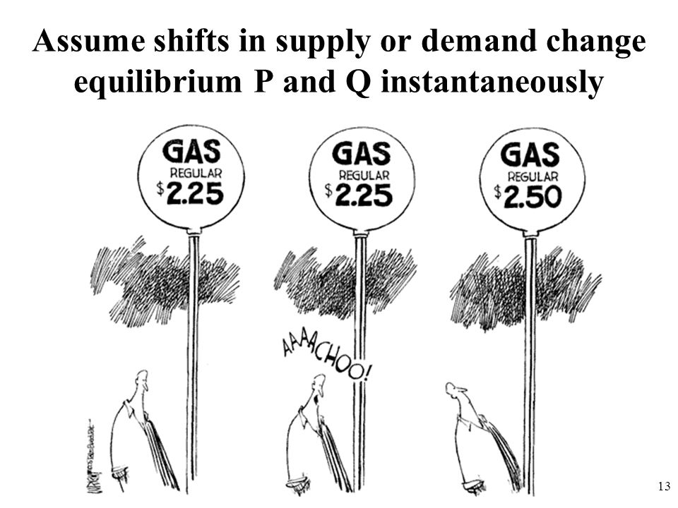 Assume shifts in supply or demand change equilibrium P and Q instantaneously