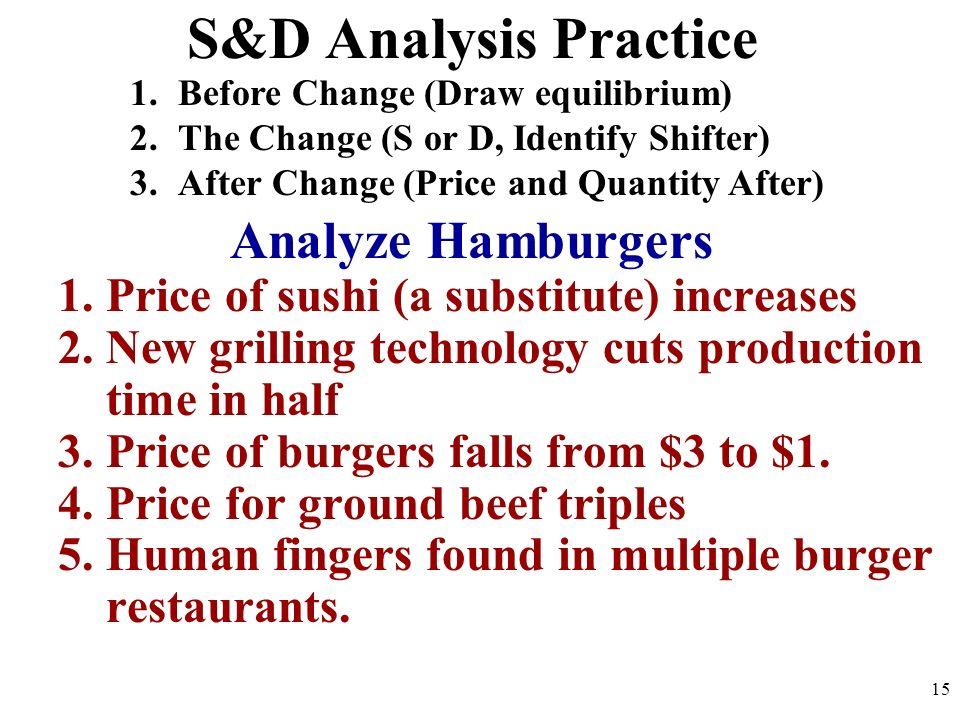 S&D Analysis Practice Analyze Hamburgers