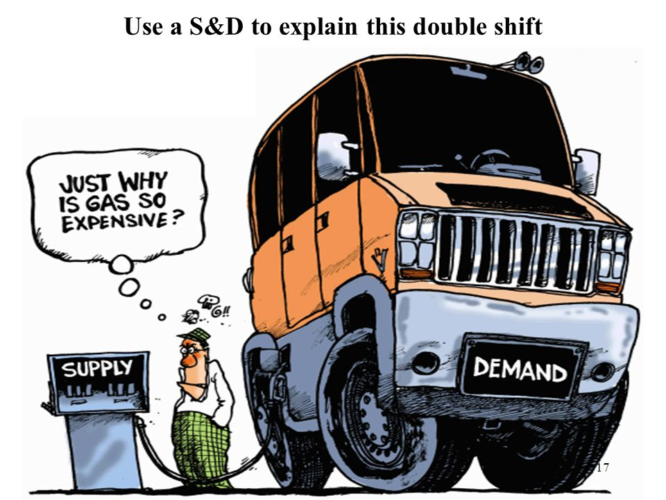 Use a S&D to explain this double shift