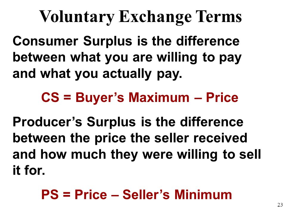 Voluntary Exchange Terms