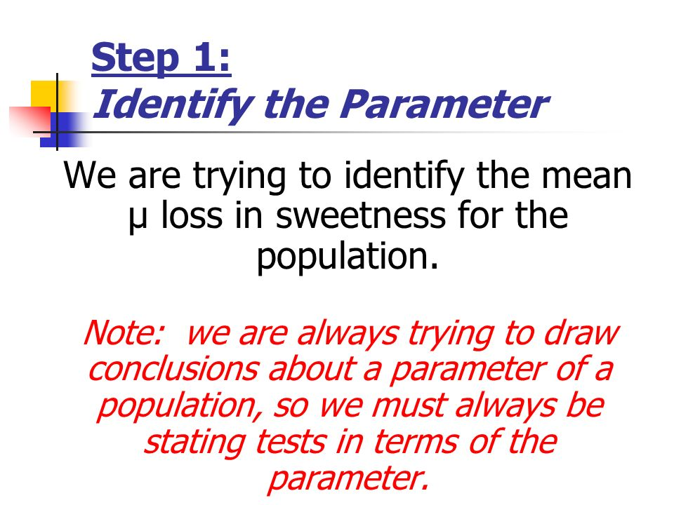 Step 1: Identify the Parameter