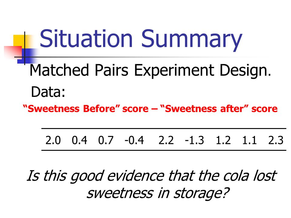 Sweetness Before score – Sweetness after score