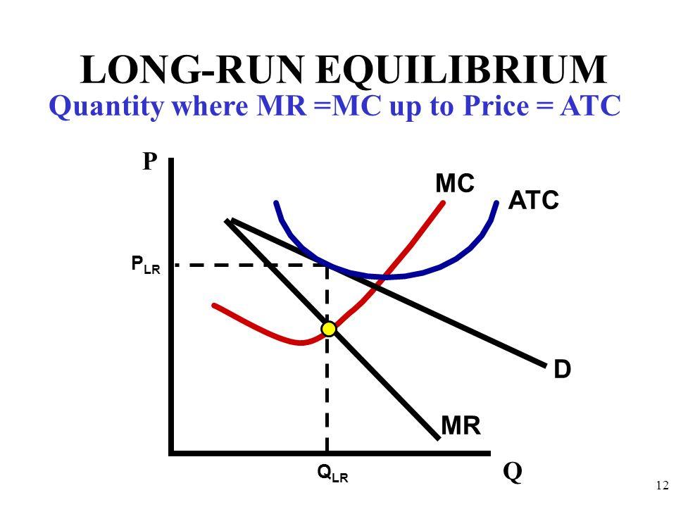 Quantity where MR =MC up to Price = ATC