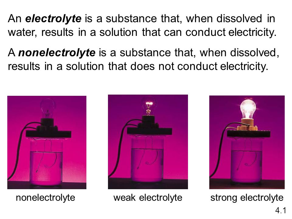 An electrolyte is a substance that, when dissolved in water, results in a solution that can conduct electricity.
