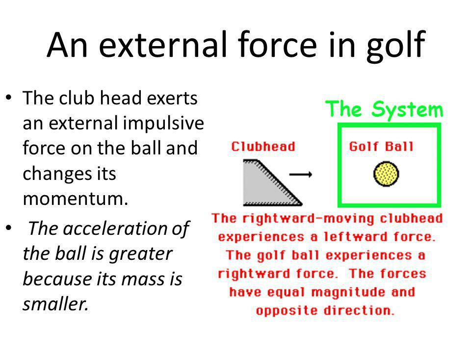 An external force in golf