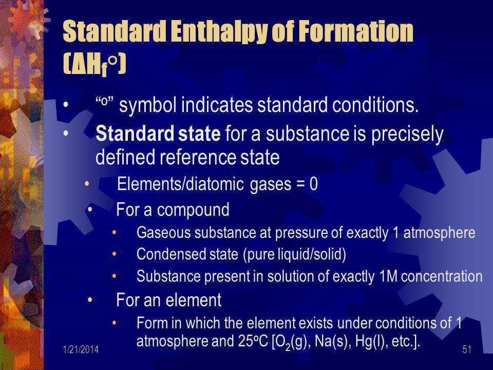 Standard Enthalpy of Formation (ΔHf°)