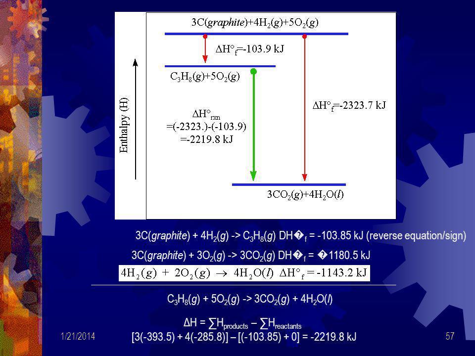 3C(graphite) + 3O2(g) -> 3CO2(g) DH�f = �1180.5 kJ