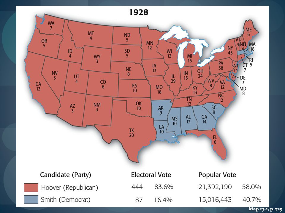 MAP 23.1 THE ELECTION OF 1928 Although Hoover won every state but Massachusetts and six Deep South states, Smith's 1928 vote in the Midwestern farm belt and the nation's largest cities showed signifi cant gains over 1924.