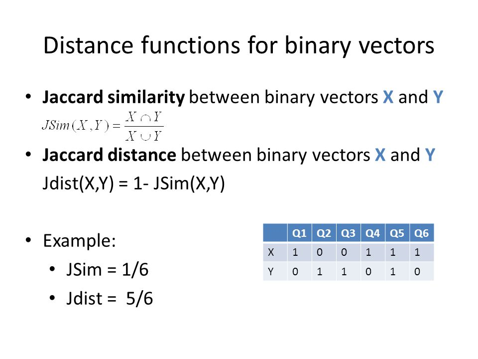 Distance functions for binary vectors