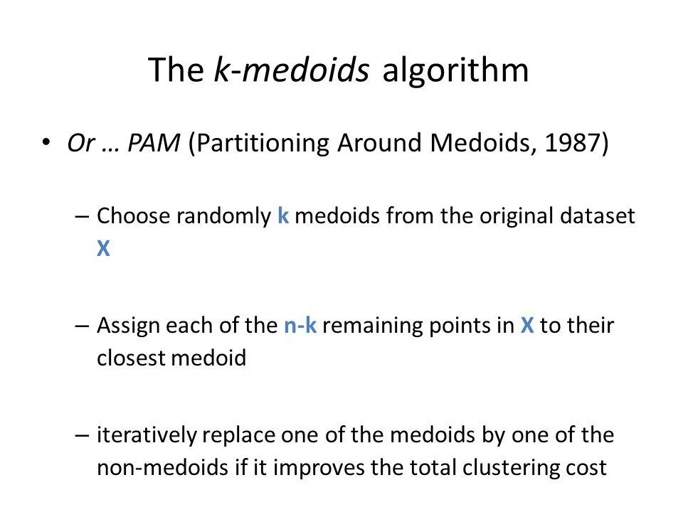 The k-medoids algorithm
