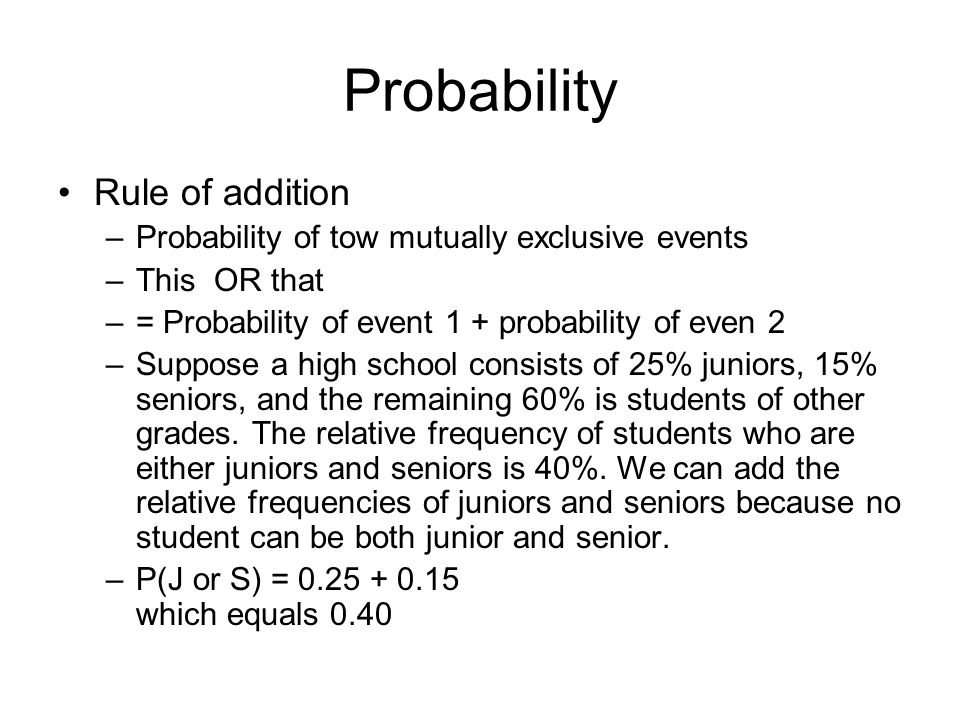 Probability Rule of addition
