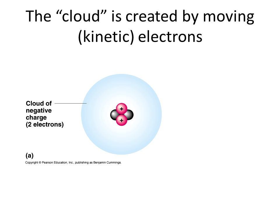 The cloud is created by moving (kinetic) electrons