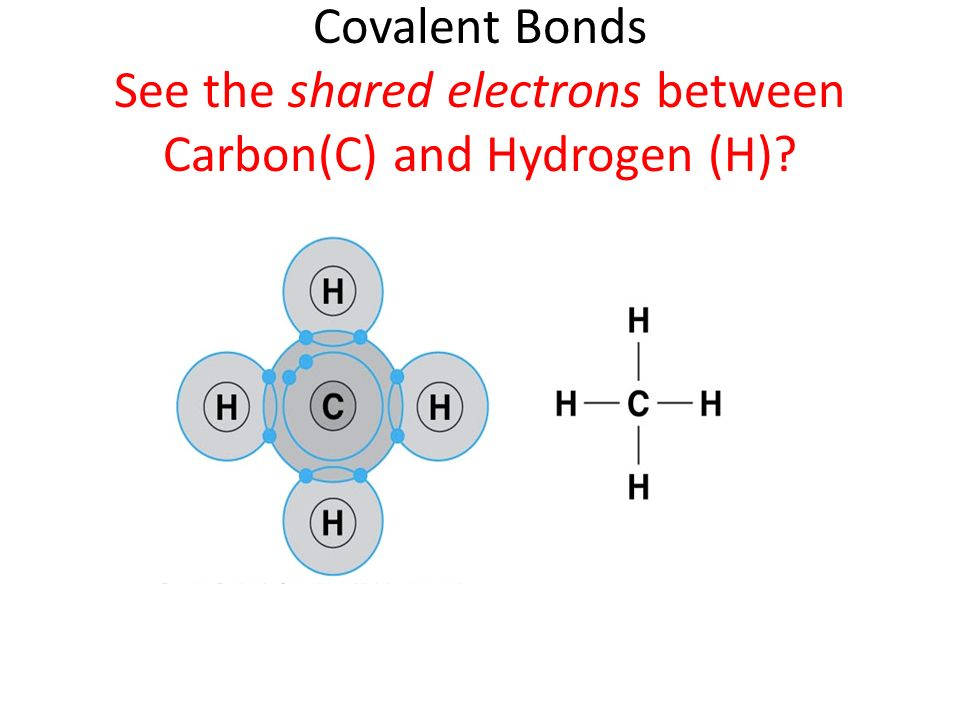 Covalent Bonds See the shared electrons between Carbon(C) and Hydrogen (H)