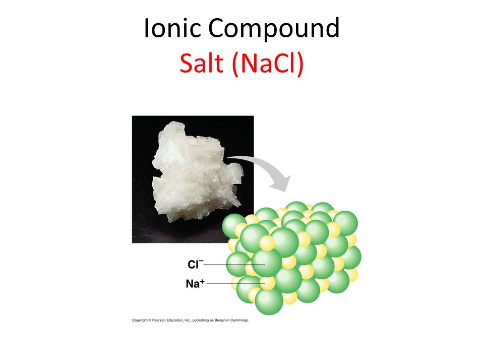 Ionic Compound Salt (NaCl)