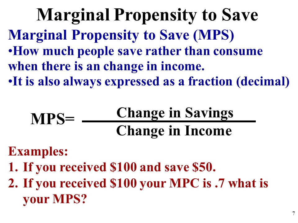 Marginal Propensity to Save