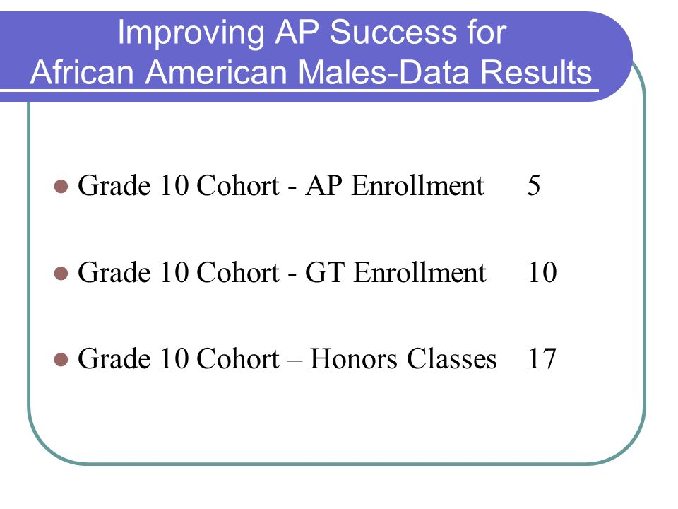 Improving AP Success for African American Males-Data Results