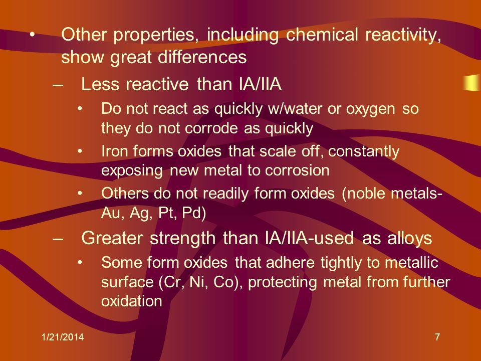 Less reactive than IA/IIA