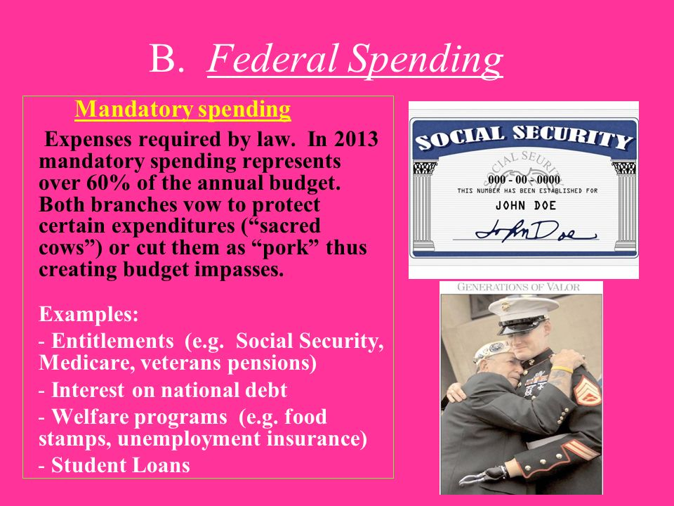 B. Federal Spending Mandatory spending