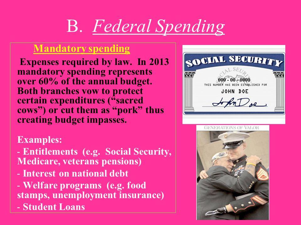 B. Federal Spending Mandatory spending