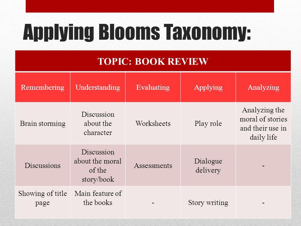 Applying Blooms Taxonomy: