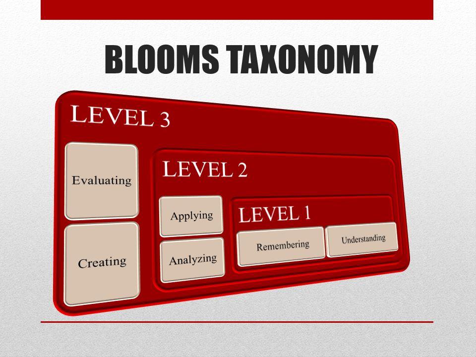 BLOOMS TAXONOMY LEVEL 3 Evaluating Creating LEVEL 2 Applying Analyzing
