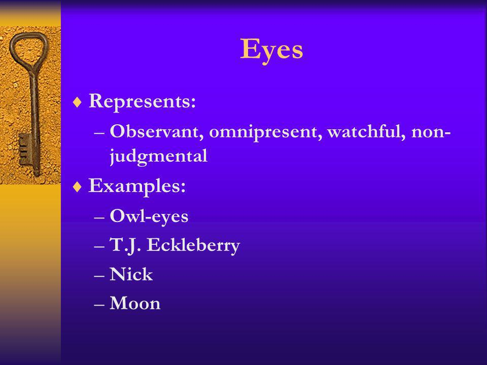 Eyes Represents: Examples: