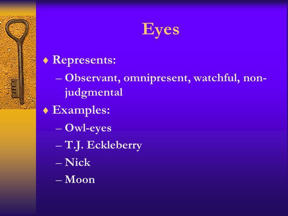Eyes Represents: Examples: