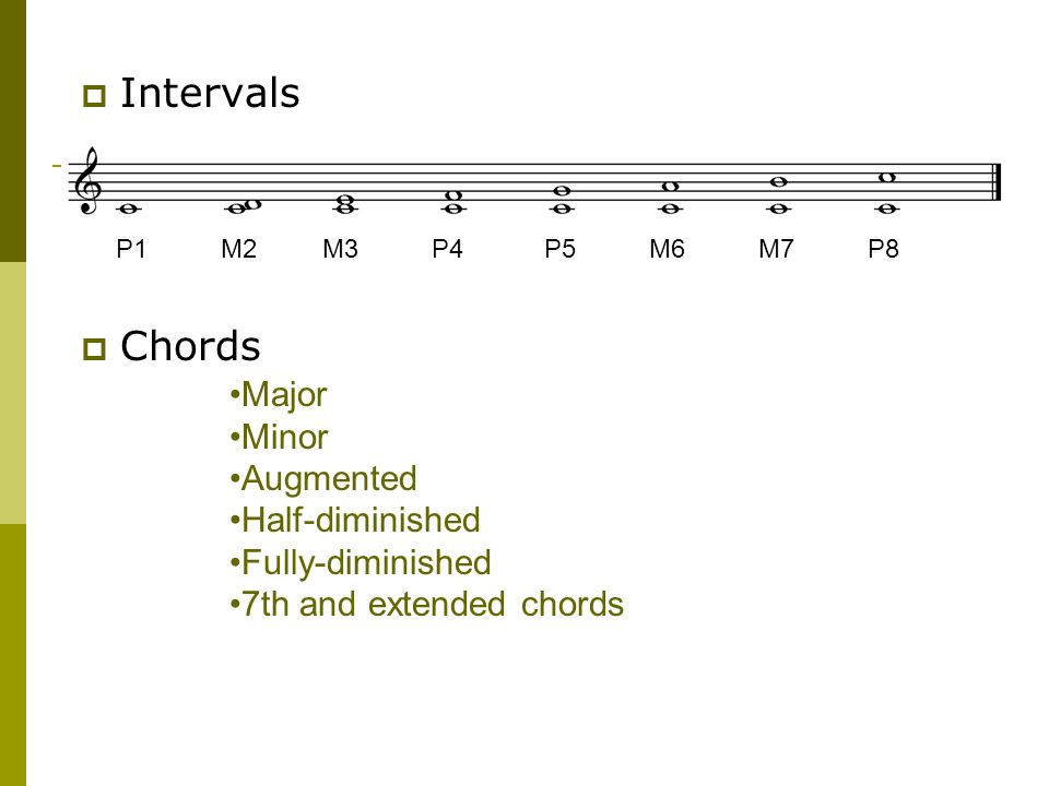 Intervals Chords Major Minor Augmented Half-diminished