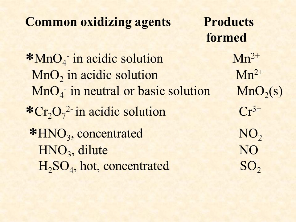 Common oxidizing agents Products formed MnO4- in acidic solution