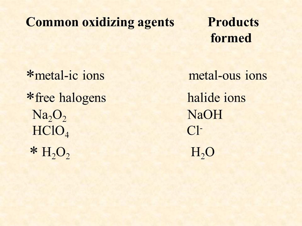 Common oxidizing agents Products formed metal-ic ions metal-ous ions free halogens halide ions Na2O2 NaOH HClO4 Cl-  H2O2 H2O