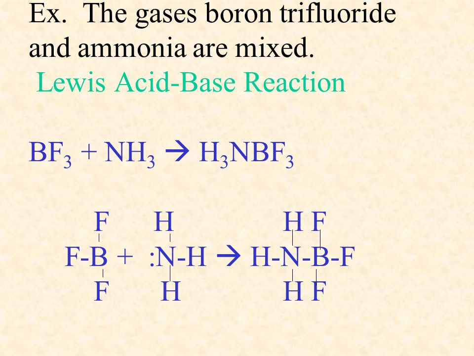 Ex. The gases boron trifluoride and ammonia are mixed