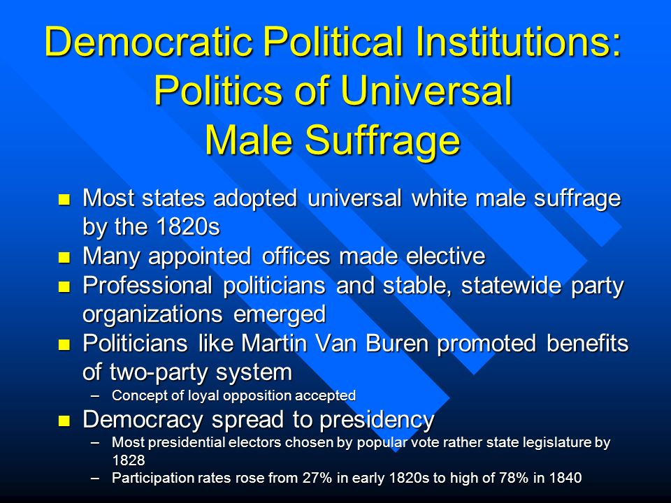 Democratic Political Institutions: Politics of Universal Male Suffrage