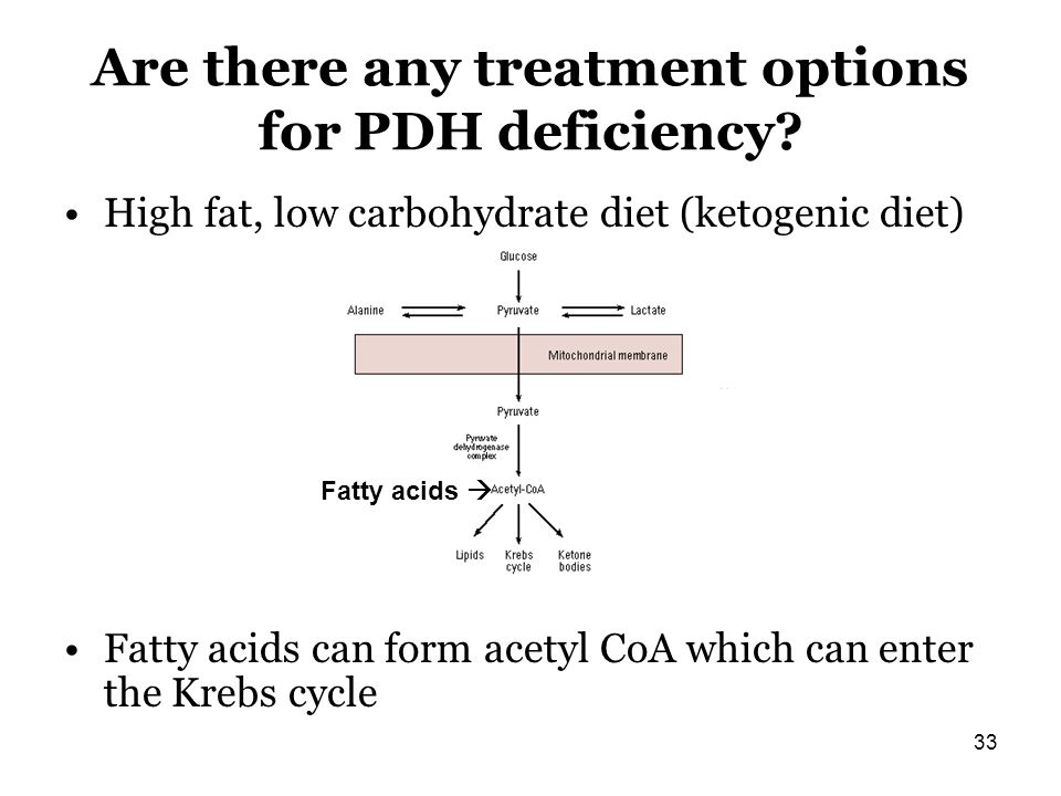 Are there any treatment options for PDH deficiency