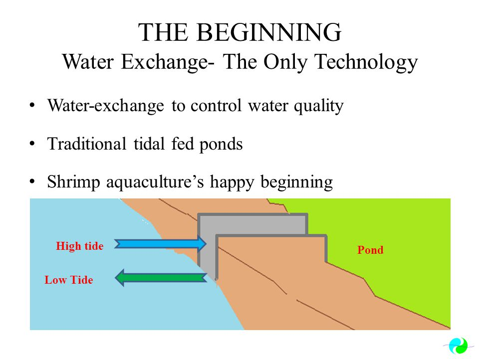 THE BEGINNING Water Exchange- The Only Technology