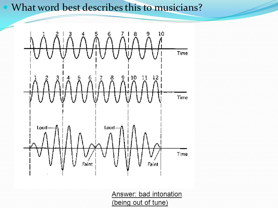 What word best describes this to musicians
