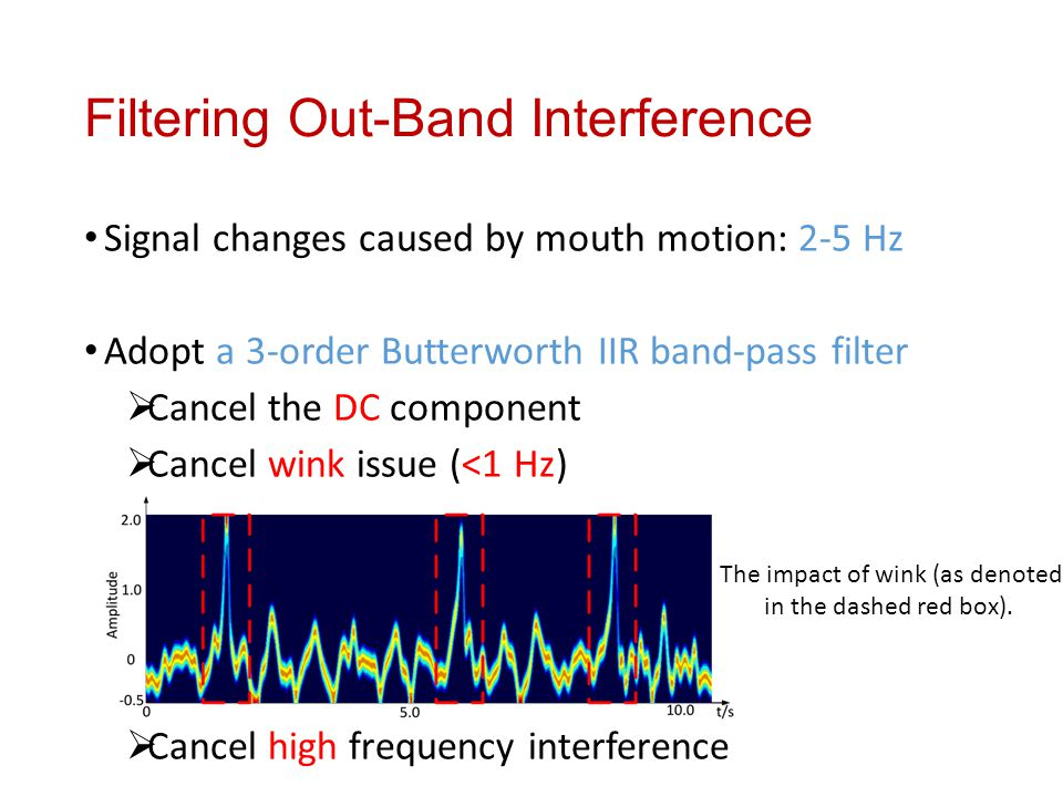 Filtering Out-Band Interference